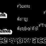 Псевдоклассы