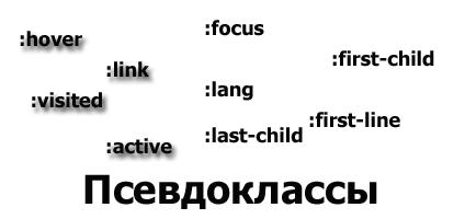 Псевдоклассы CSS