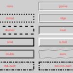 Границы  CSS