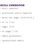 Классы и спецсимволы регулярных выражений