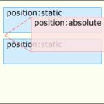 Позиционирование в CSS