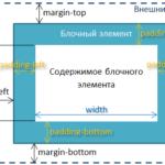 Размеры элементов CSS