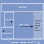 Верстка трехколоночного макета страницы