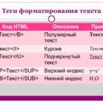 Форматирование текста в HTML.
