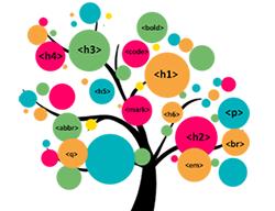 Теги HTML