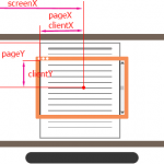 Размеры и прокрутка элементов на веб-странице