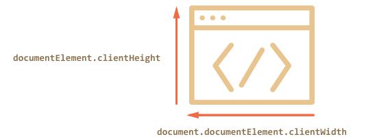 Прокрутка элементов на веб-странице
