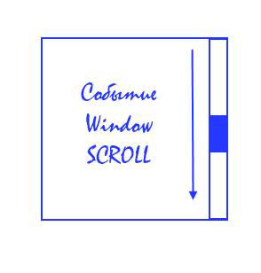 Событие scroll