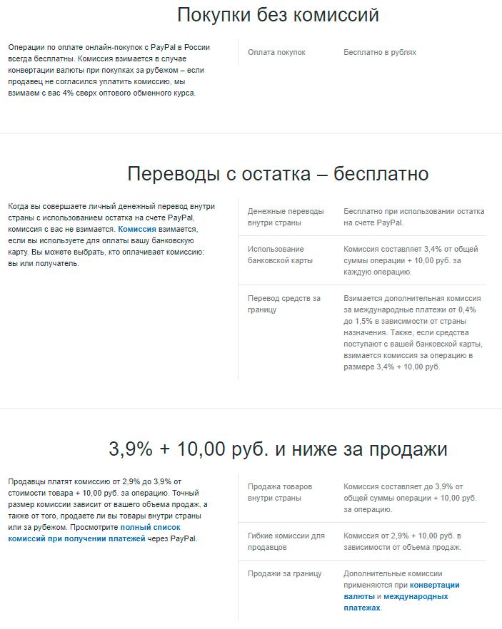 Комиссии в PayPal