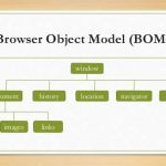 Browser Object Model и объект окна window