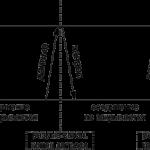 COMET с XMLHttpRequest: непрерывные опросы