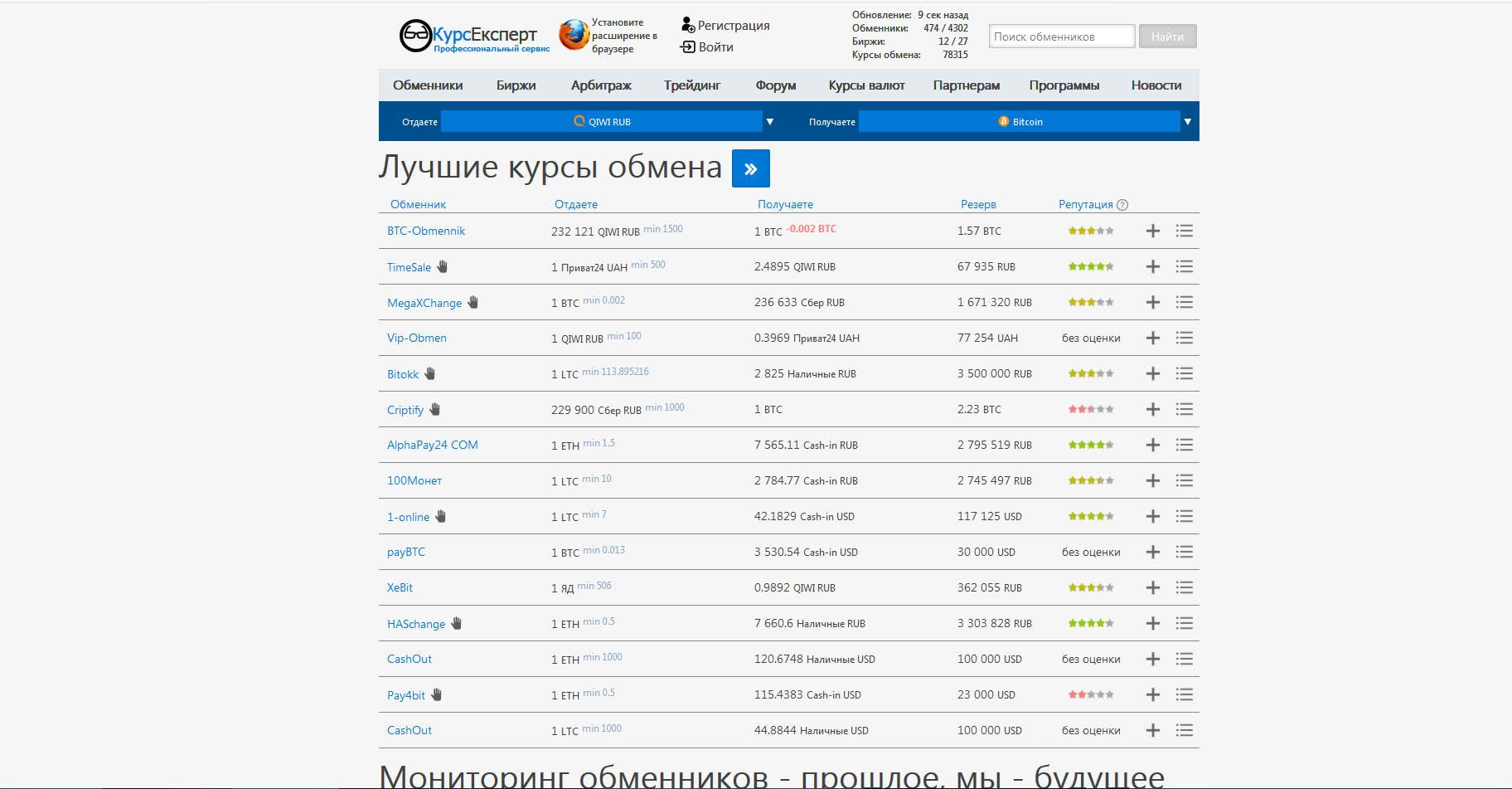 Kurs.expert - сераис по мониторингу валют