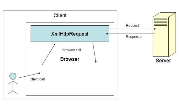 XMLHttpRequest и возобновляемая закачка
