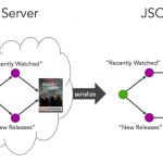 Протокол JSONP