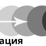 Анимация в JavaScript