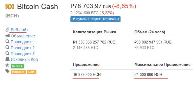 криптовалюты в CoinMarketCap