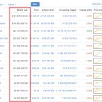 Альткоин (altcoin) — что это такое, самые популярные криптовалюты  и в какую криптовалюту лучше всего вкладывать деньги