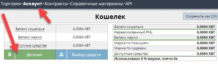 BitMex — биржа для заработка на изменении курса криптовалют